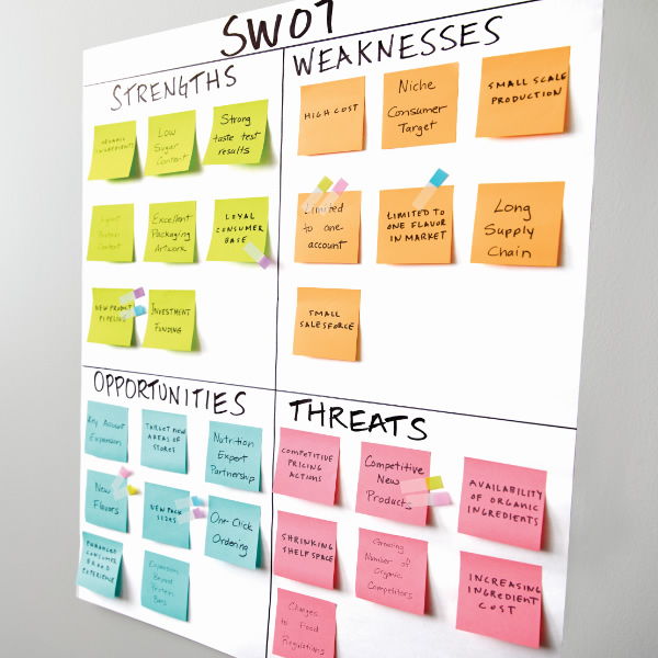 analisi swot con post-it