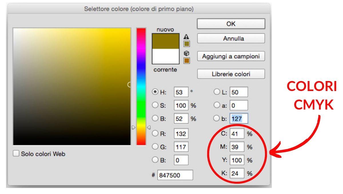 colori-cmyk