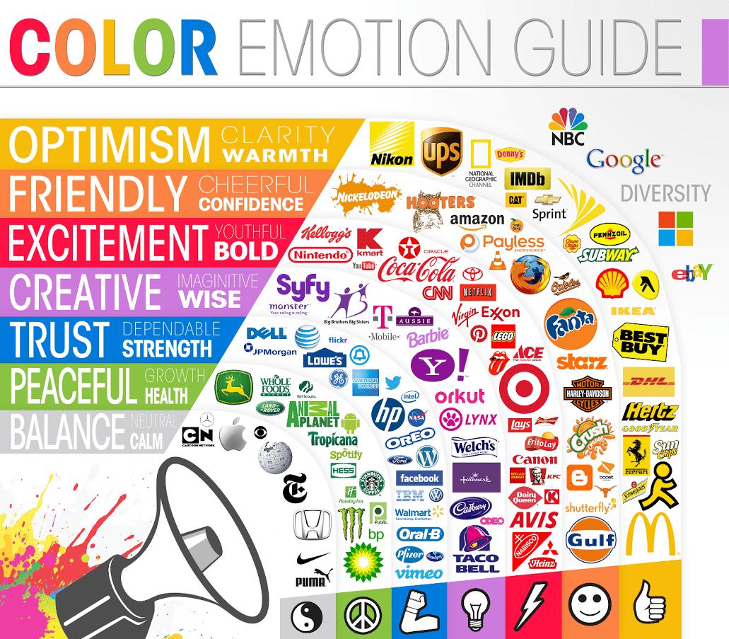 infografica guida color emotion
